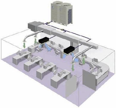 Системы кондиционирования и вентиляции помещений