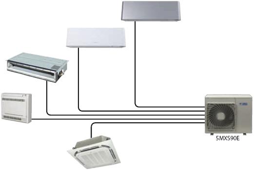 схема мультисплит системы, что такое мультисплит система