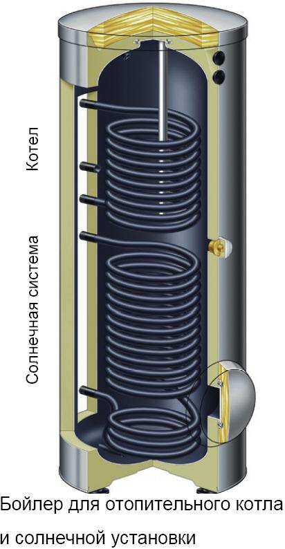 емкостных водонагревателей