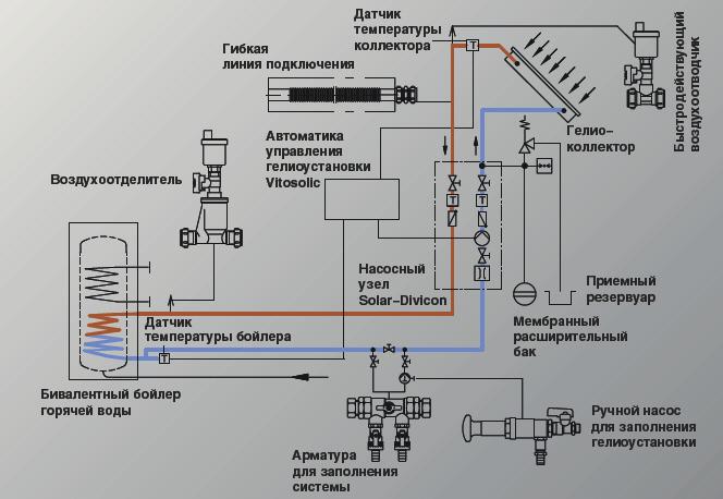 приготовления горячей воды