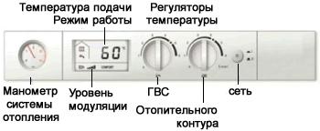 Vitopend 100 w WH1D панель управления