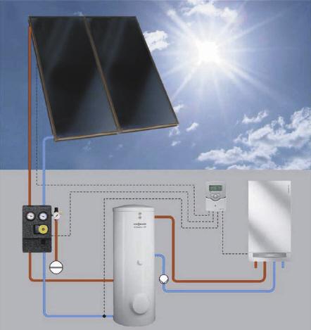 оптимизация солнечных установок, водонагревателей, коллекторов