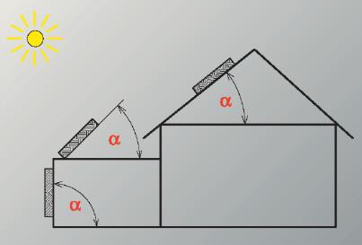Установка коллектора под углом относительно земли