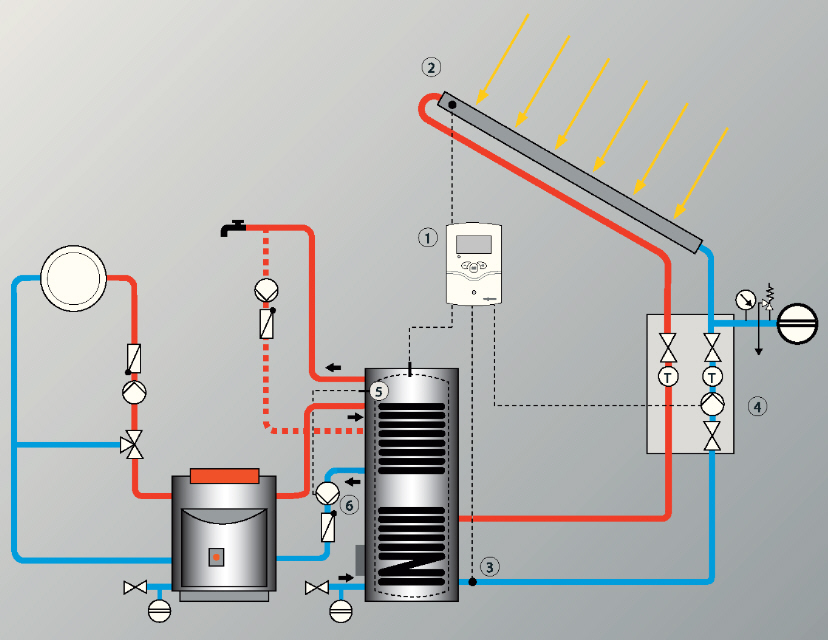Схема солнечной установки