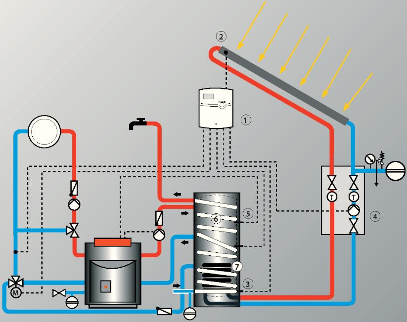 Приготовление горячей воды, а также поддержка системы отопления с использованием двух источников тепла