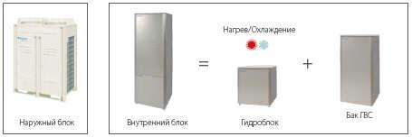 компоненты теплового насоса для отопления здании и многоквартирных домов