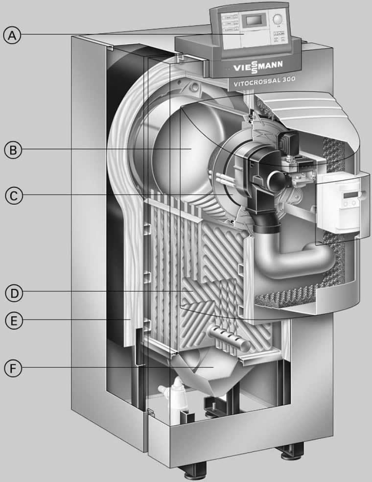 Устройство (конструкция) конденсационного котла vitocrossall-300