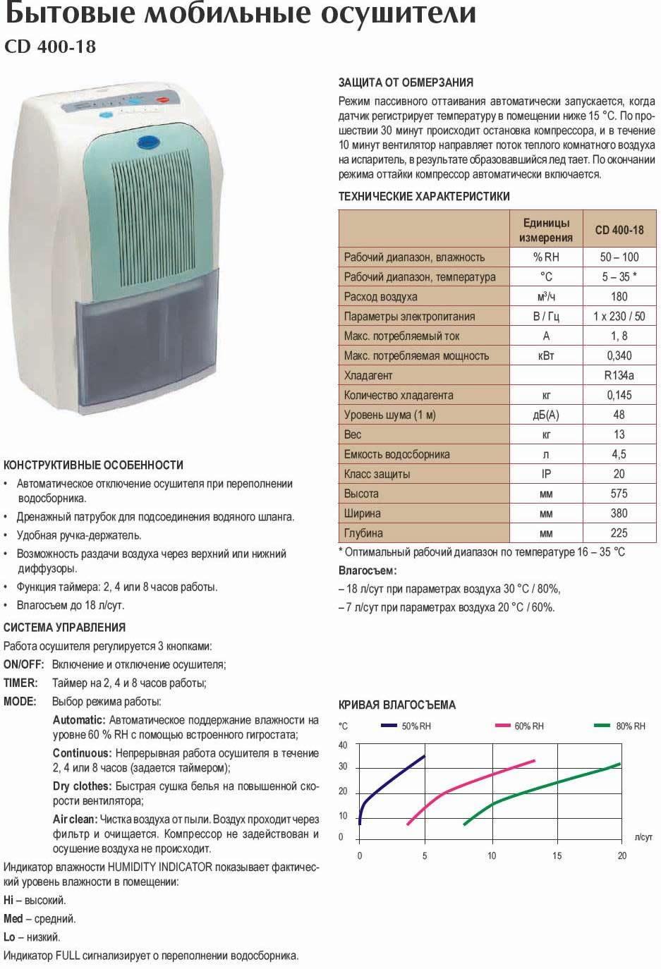технические характеристики осушителя CD-400-18 dantherm осушитель воздуха. борьба с сыростью на стенах в квартире, в доме