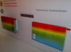эффективный радиатор с высоким КПД от Kermi