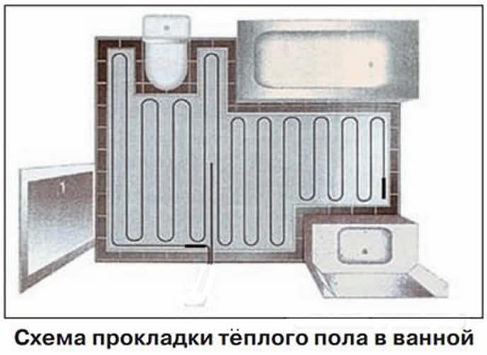 схема укладки тёплого пола в