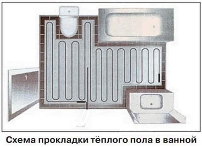 схема укладки тёплого пола в ванной в доме.jpg