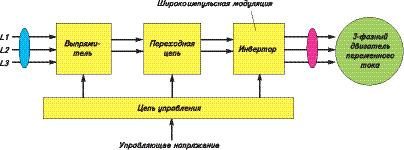 Устройство инвертора кондиционера схема работы управления