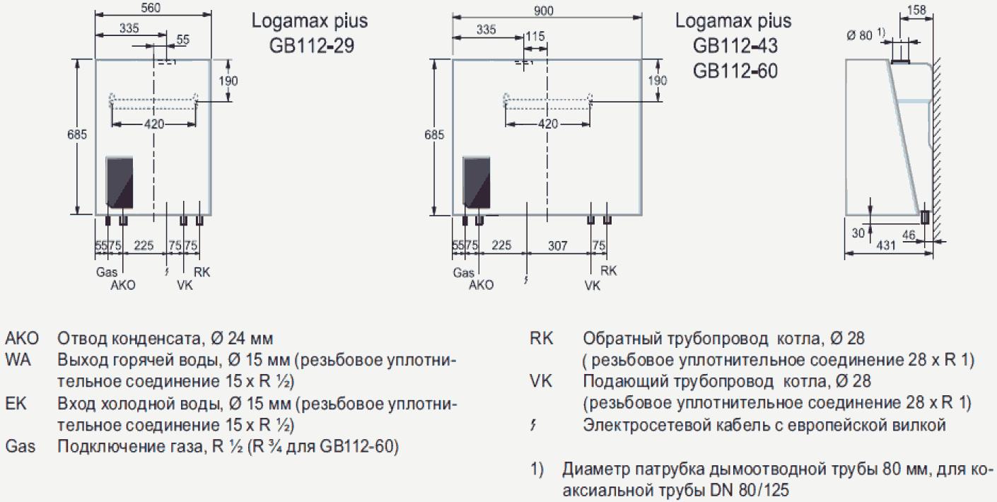 Габаритные размеры для подключения установки газового котла Buderus Logamax plus GB112-29-43-60.