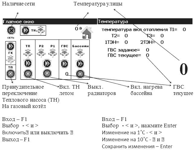 управления контролёр RAUT теплового насоса в Одессе для отопления котельных