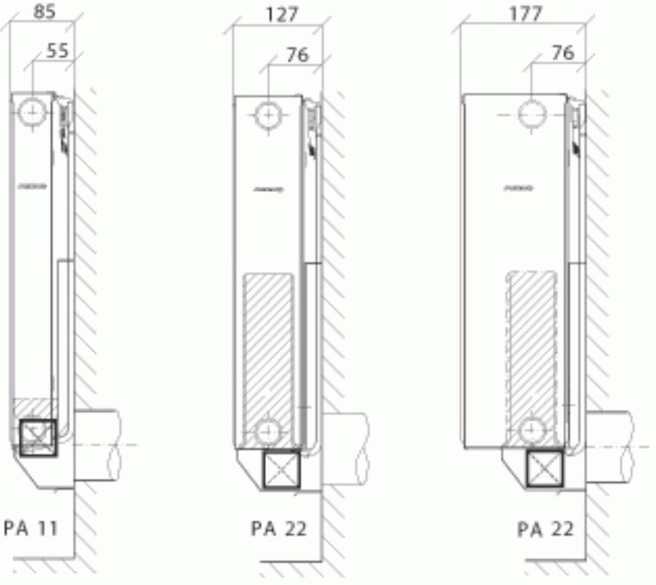 радиаторы с вентиляцией подогревом воздуха