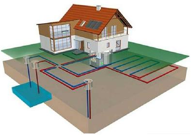 Схема геотермального теплового насоса